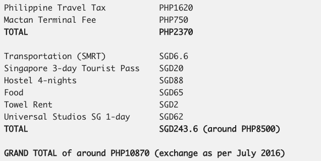singapore itinerary expenses