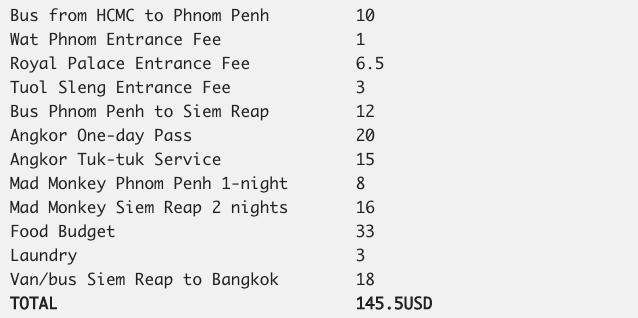 cambodia expenses